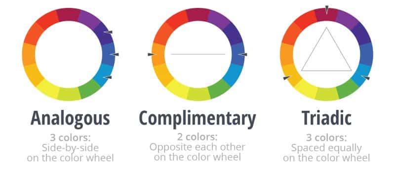 Cool Colors Interior Design Color Wheel Nazmiyal